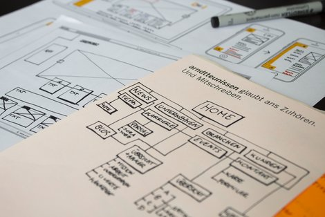 Wireframes und Informationsarchitektur